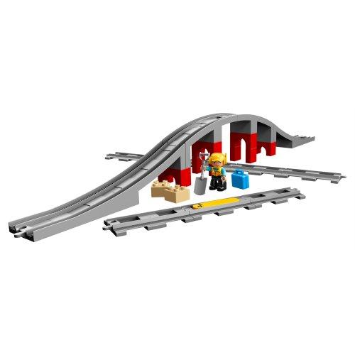 Željeznički most i šine